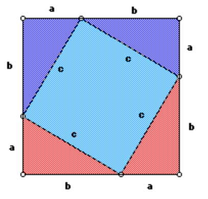 Pythagorean%20Proof.PNG
